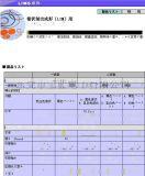 汽車尾氣排放感測器密封圈原料SIFEL3705A/B,液態注塑氟橡膠SIFEL3405A/B