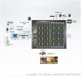 模块化矩阵切换器/矩阵式切换器/视频转换器/视频延长器/视频分配器/无线简报系统/无线传输/视频切换器