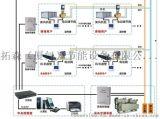 拓森-DMC中央空調時間型計費系統