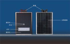 2017年新款抢先上市20W一体化太阳能路灯高亮+实惠模式三合一