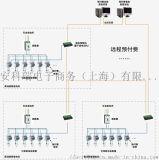 安科瑞遠程預付費電能管理系統在徐匯日月光中心項目的應用