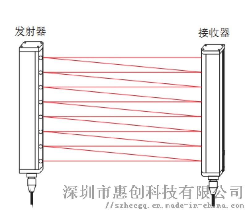 4级检测光栅 红外线检测光栅 大小检测光栅