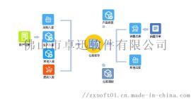 卓迅软件-陶瓷行业