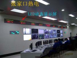 工业参数LED显示屏