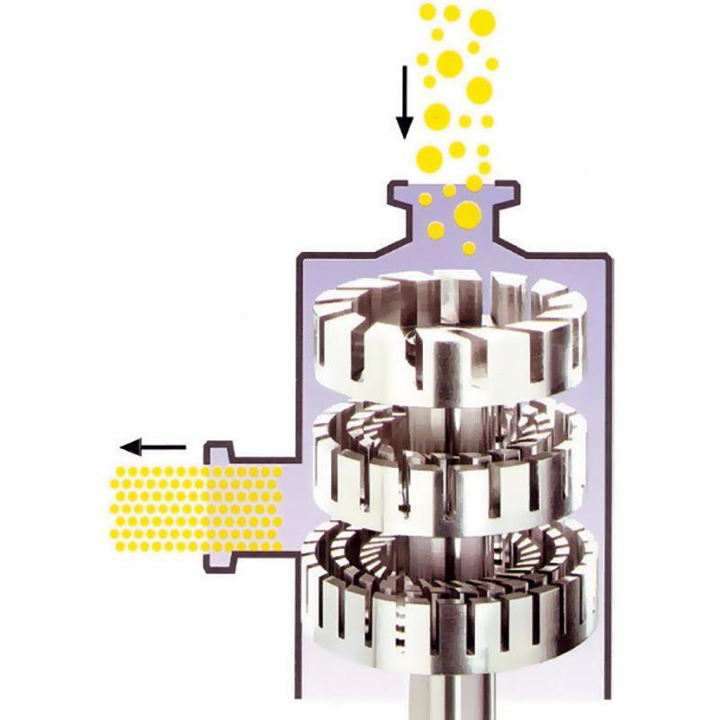 GRS2000脂肪乳高速乳化機