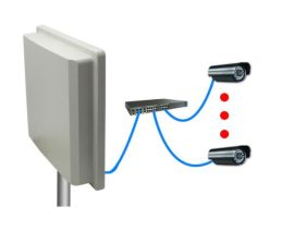 無線網橋 無線監控傳輸器材 無線監控成功案列