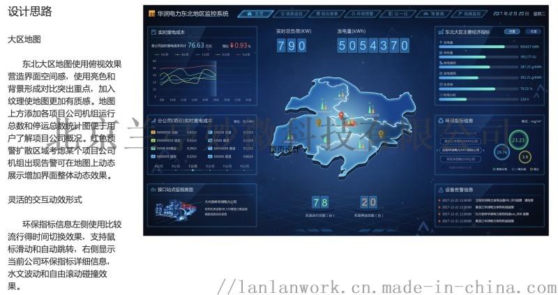 蓝蓝设计在电力行业的大屏界面设计