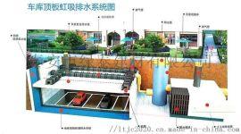 海绵城市 虹吸排水系统雨水收集再利用介绍