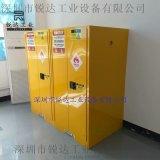 60加仑防爆柜安全柜化学品存储柜