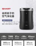 夏普(SHARP)捕蚊空气净化器 卧室客厅静音杀菌除甲醛PM2.5 高效捕蚊 FU-GFM50-B