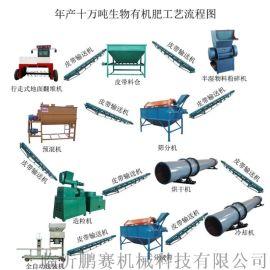 临沂有机肥生产线厂家 有机肥设备厂家-鹏赛