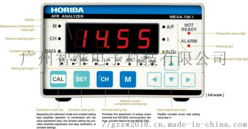 HORIBA MEXA-700λ Air fuel ratio tester