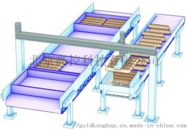 Thomson汤姆森直线运动系统直线运动单元