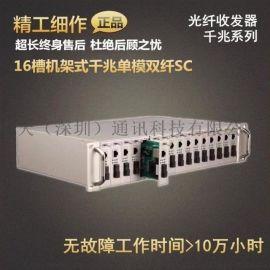 机架式光纤收发器