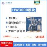 HW3000完美替換si4432、CC1101
