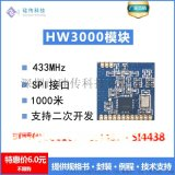 HW3000**替換si4432、CC1101