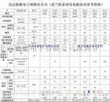 韓國PANAXGS-SG6001A/8520A