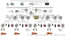 煤矿运输监控电机车无人驾驶系统