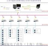 江苏亨通高压海缆有限公司电能管理系统的设计与应用
