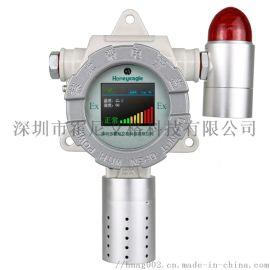煤仓等工业粉尘浓度检测仪