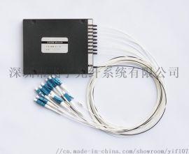 波分复用器 光模块 耦合器 隔离器