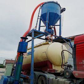 邯郸粉煤灰装罐用气力输送机吸送两用除尘清库设备