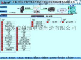 中航飞机汉中航空2001号综合楼电力监控系统