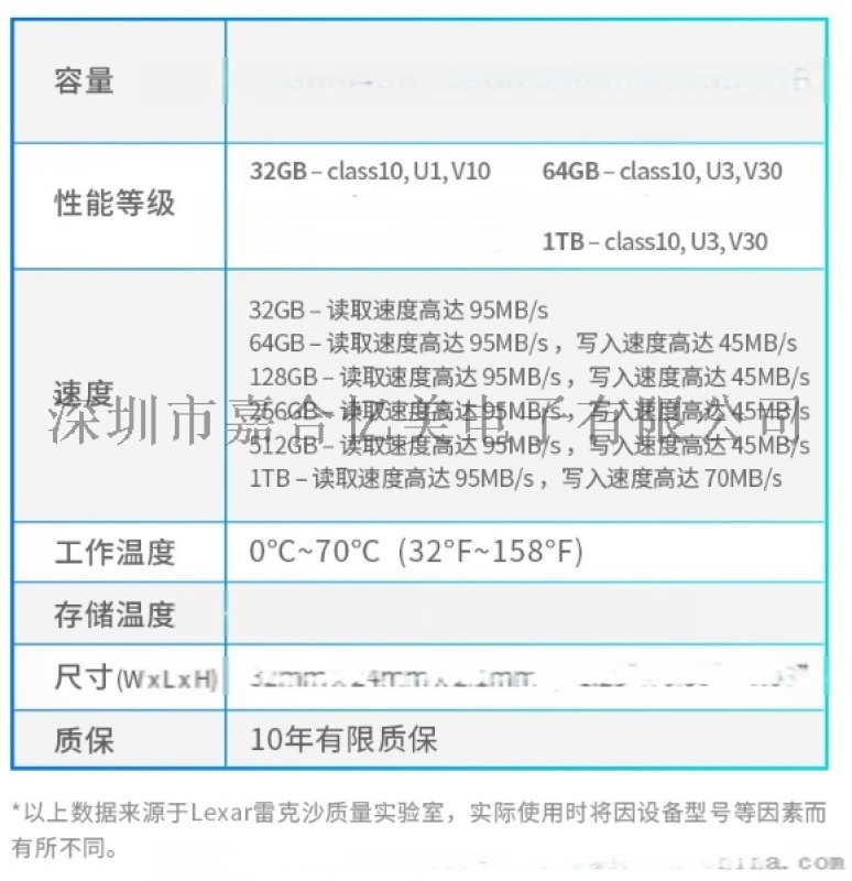 SD内存卡 摄像机 微单反 相机 高速储存卡