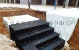 雨水收集利用在城市发展方面的意义