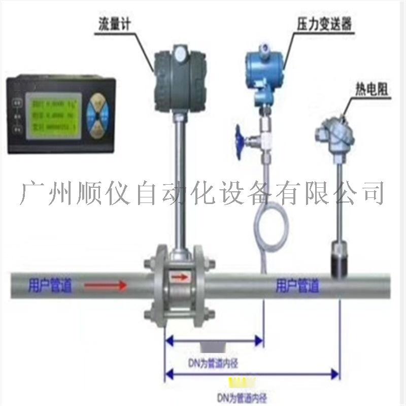 广东新一代高精度气体计量精密仪表供应商