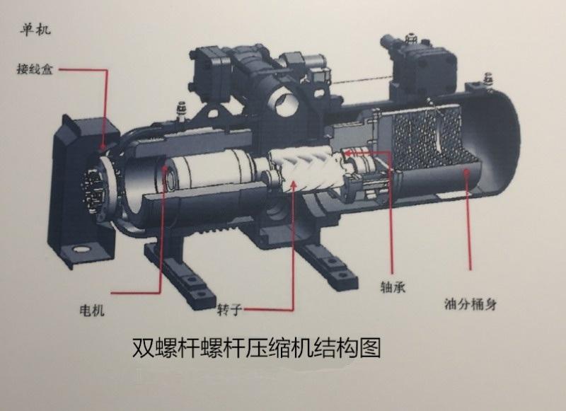 SABORE压缩机,FRICK压缩机、GEA压缩机