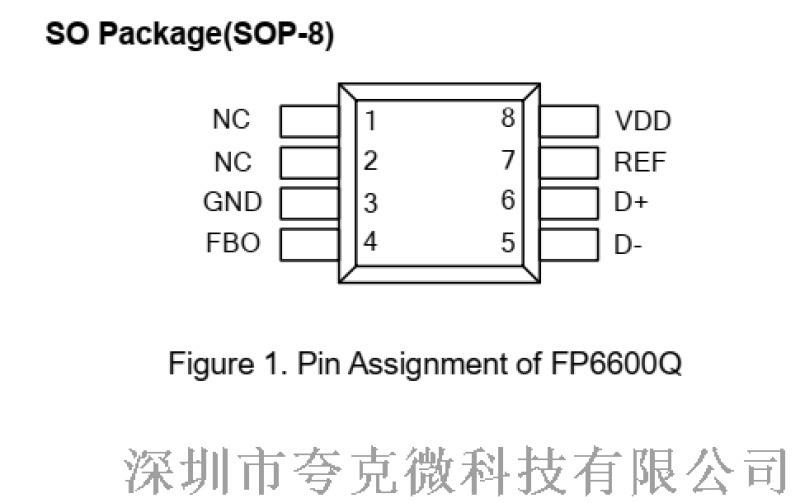 代理FP6600Q快充協議晶片