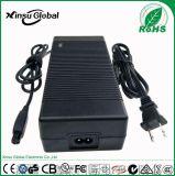 20V9A電源 IEC60335標準 日規PSE認證 xinsuglobal VI能效 XSG2009000 20V9A電源適配器