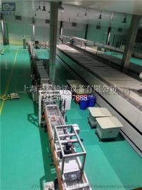 上海冠猴正极材料窑炉轨道线
