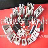 工業鋁型材(2020、3030、4040、8080、4080)