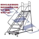 ETU易梯优, 供应欧式取货梯 带链条 自动刹车可移动登高取货梯