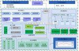 供应商质量管理系统