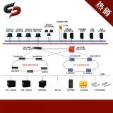 晋城煤矿工业环网系统搭建