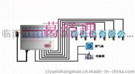 便携式zbk-1000一氧化氮气体报警器