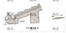 【青岛落水系统,PVC天沟 PVC檐沟】