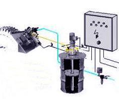固瑞克开式齿轮喷油润滑系统,固瑞克全自动喷油润滑系统