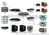 酒店网络电视(IPTV)建设找河南泽洋科技