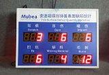 温湿度显示屏温度湿度环境监测电子看板工业温湿度LED看板定制