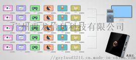 雲終端解決方案 雲桌面虛擬化 免費雲電腦 禹龍雲