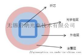 方形芯光纤-QINA