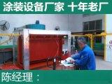 汽車輪轂噴粉生產線 自動噴塗設備 高效 安全 環保