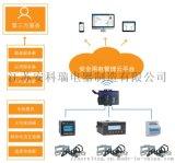 河北张家口智慧用电安全管理系统方案
