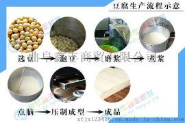 鑫丰全自动豆腐机东北供应不锈钢材质厂家直销免费培训技术