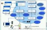 设备管理系统(EAM)