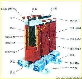 铁路变压器DC10-30/27.5-0.22
